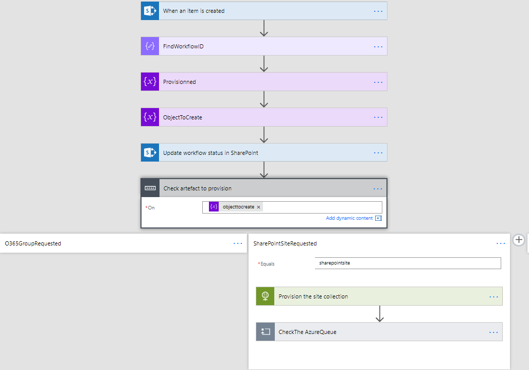 Microsoft Flow Provisioning Office 365 Groups, SharePoint sites ...